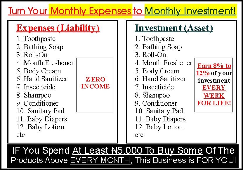 longrich investment plan