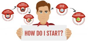 how do you become an affiliate marketer